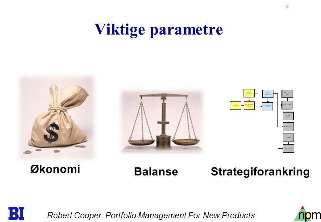 Viktige parametre Økonomi Balanse Strategiforankring