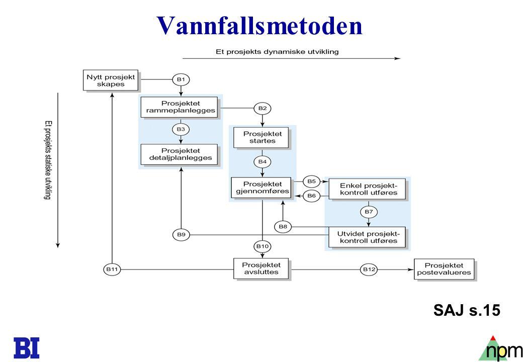 Vannfallsmetoden SAJ s.15