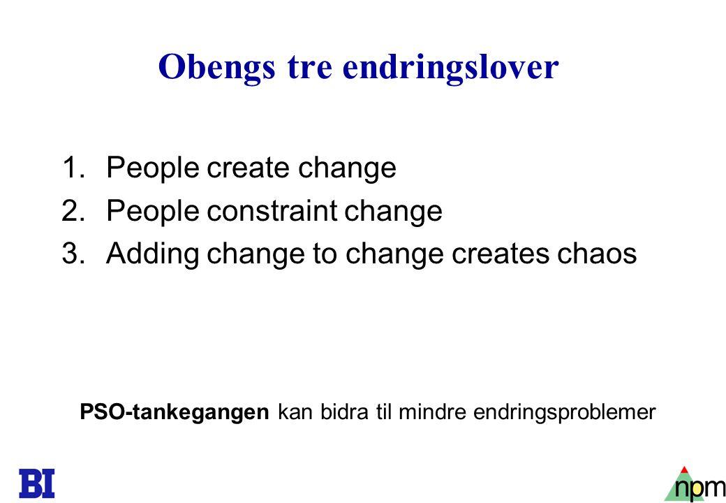 Obengs tre endringslover
