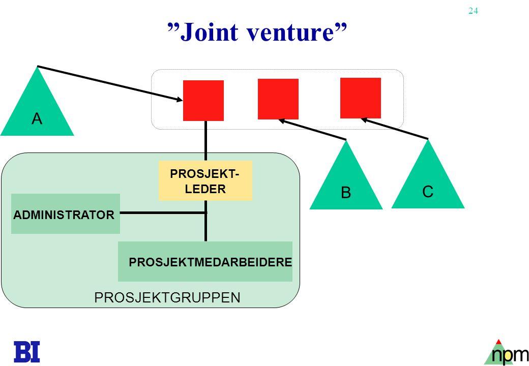 Joint venture A B C PROSJEKTGRUPPEN GRUPPE PROSJEKT- LEDER