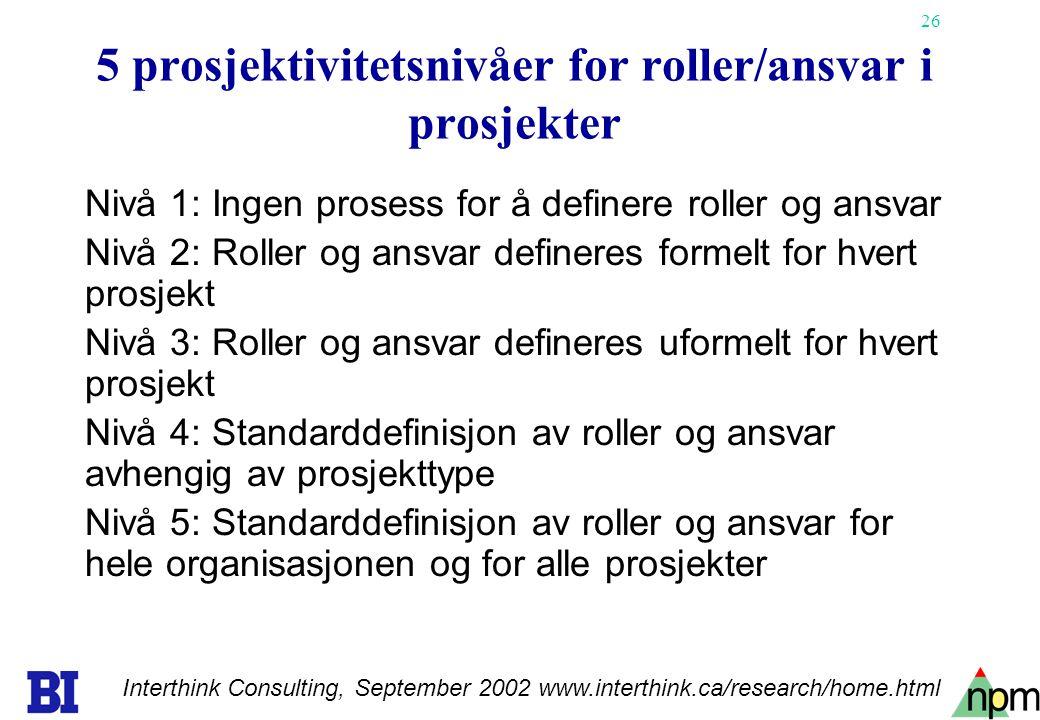 5 prosjektivitetsnivåer for roller/ansvar i prosjekter