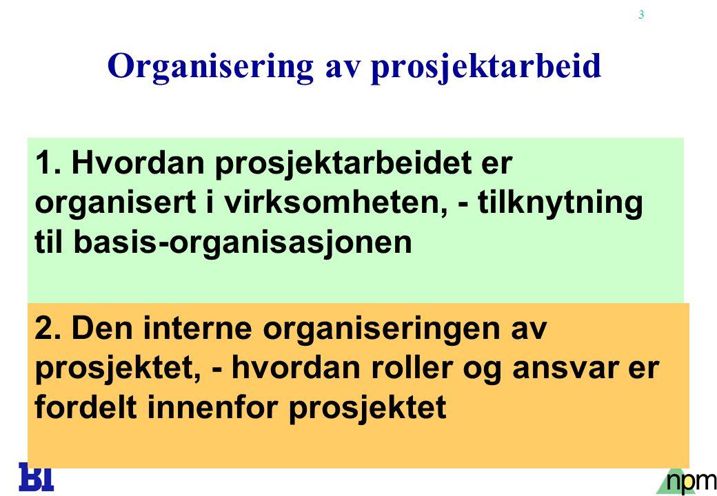 Organisering av prosjektarbeid