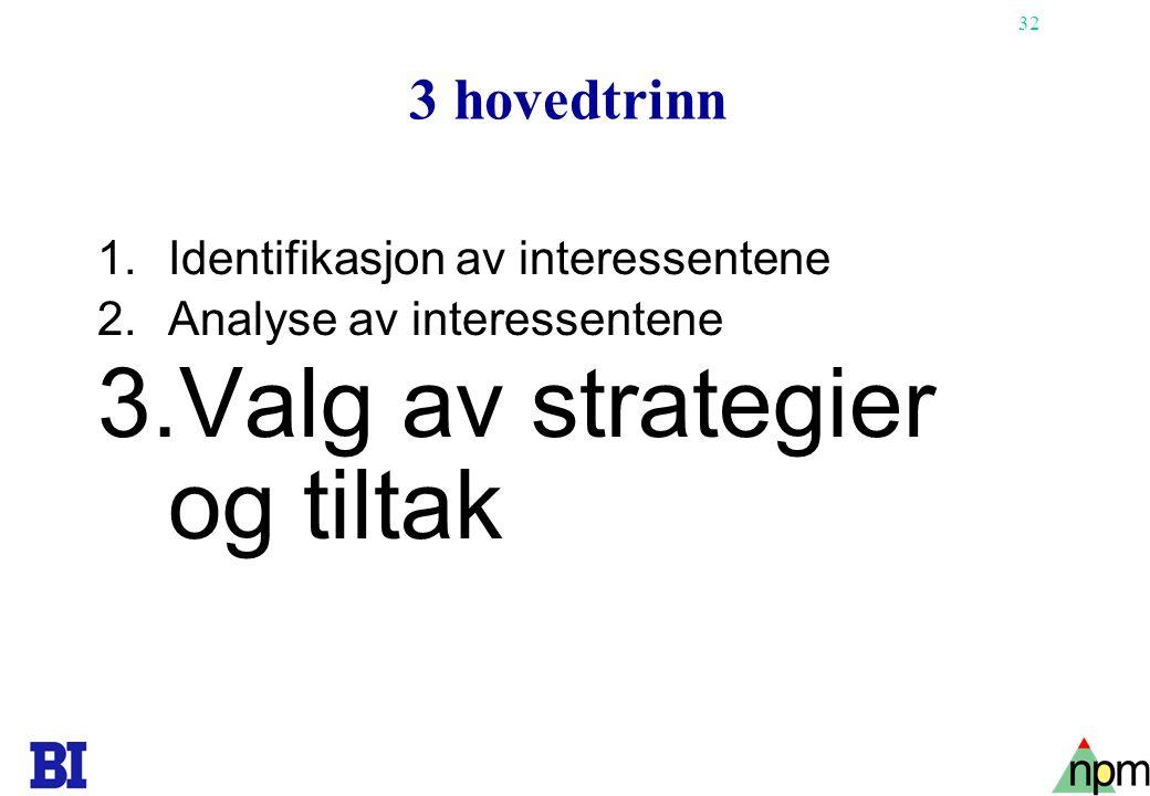Valg av strategier og tiltak