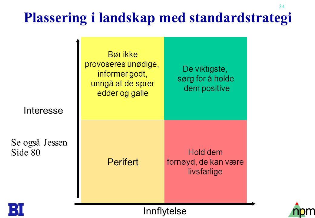 Plassering i landskap med standardstrategi