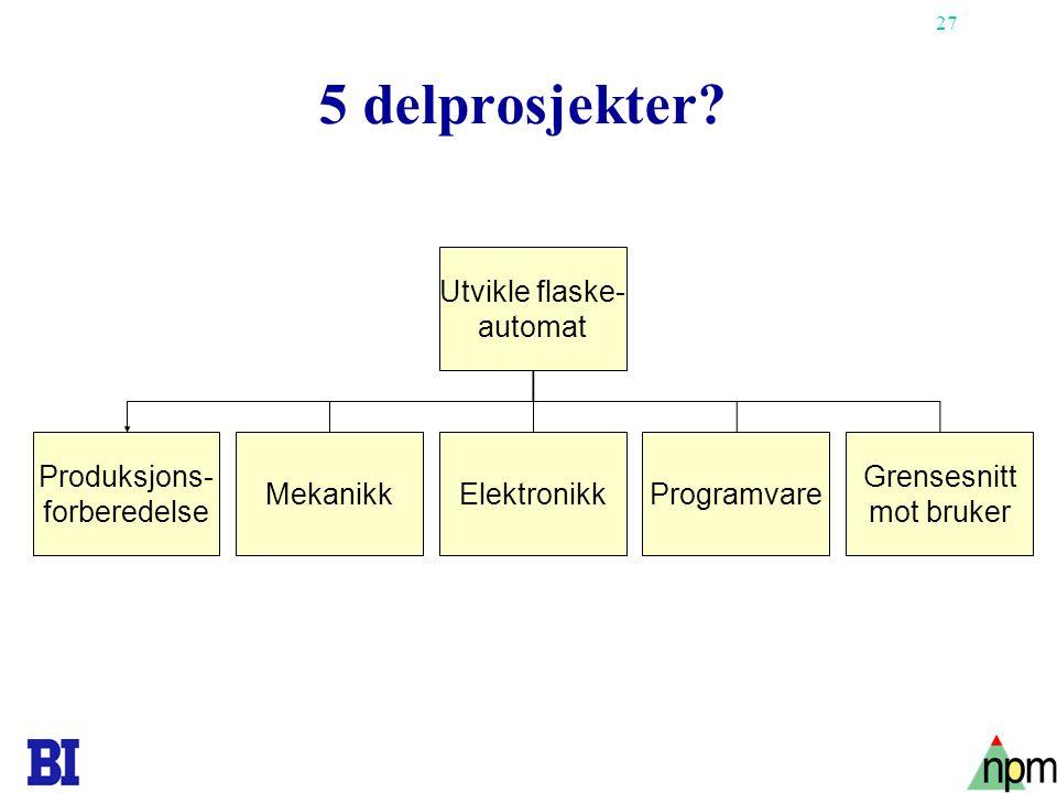 5 delprosjekter Utvikle flaske- automat Produksjons- forberedelse