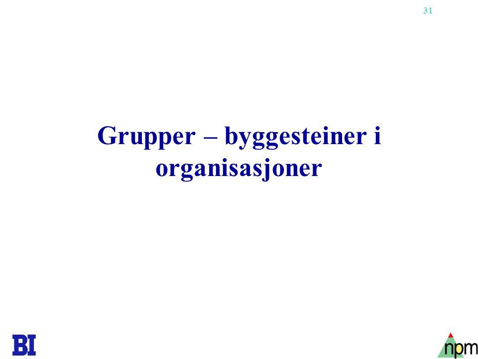 Grupper – byggesteiner i organisasjoner