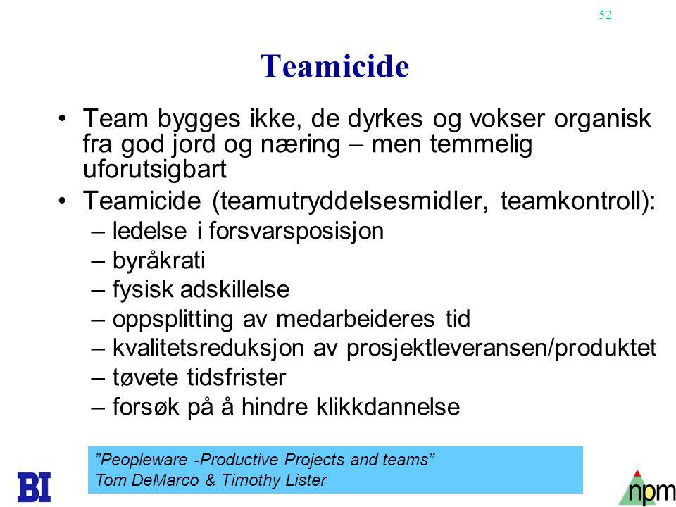 Teamicide Team bygges ikke, de dyrkes og vokser organisk fra god jord og næring – men temmelig uforutsigbart.