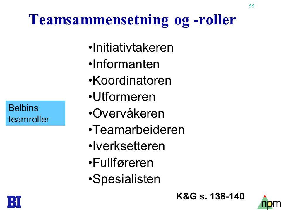Teamsammensetning og -roller