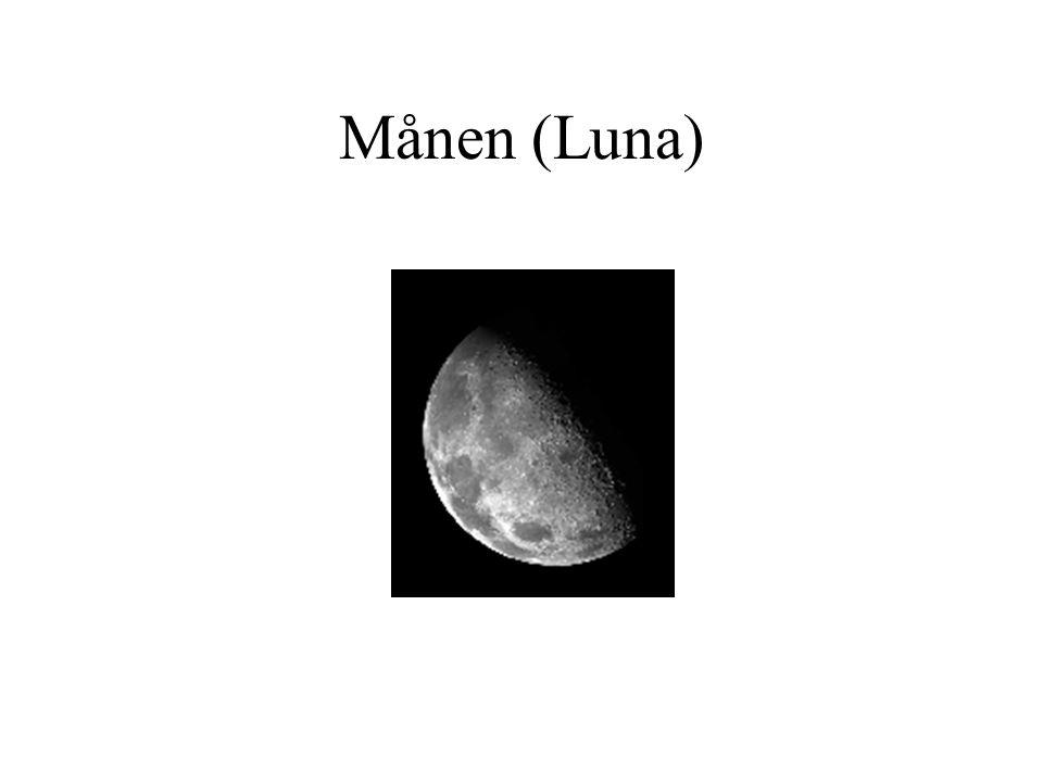 Månen (Luna)