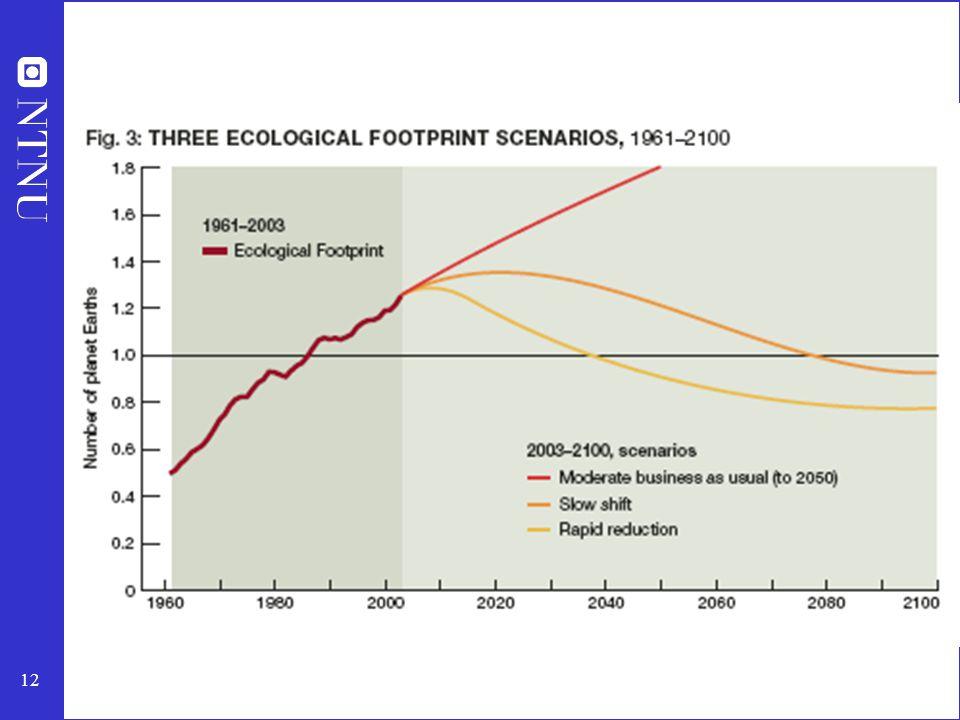 Med business as usual – vil sansynligheten øke for store uopprettelige skader i økosystemene.