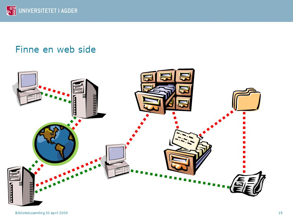 Finne en web side Bibliotekssamling 30 april 2009