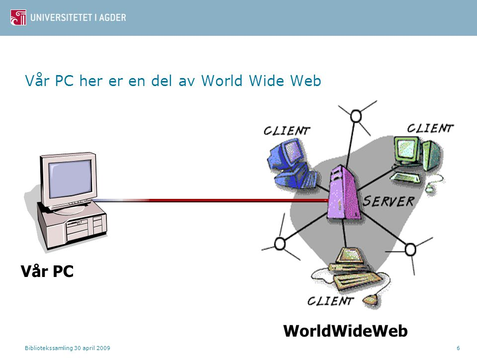 Vår PC her er en del av World Wide Web