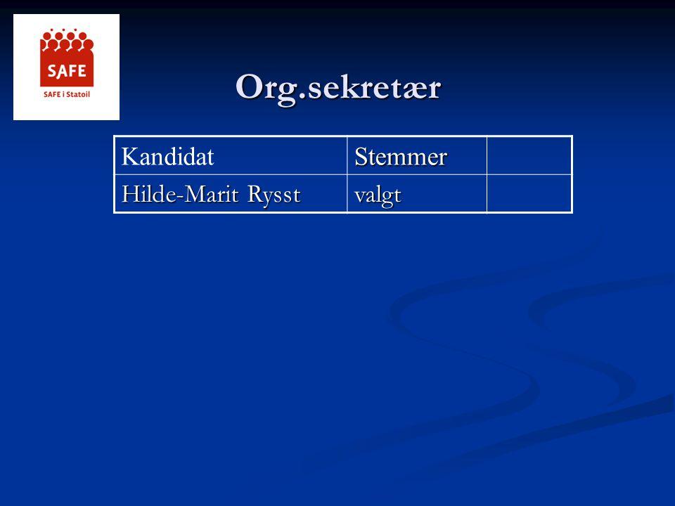 Org.sekretær Kandidat Stemmer Hilde-Marit Rysst valgt