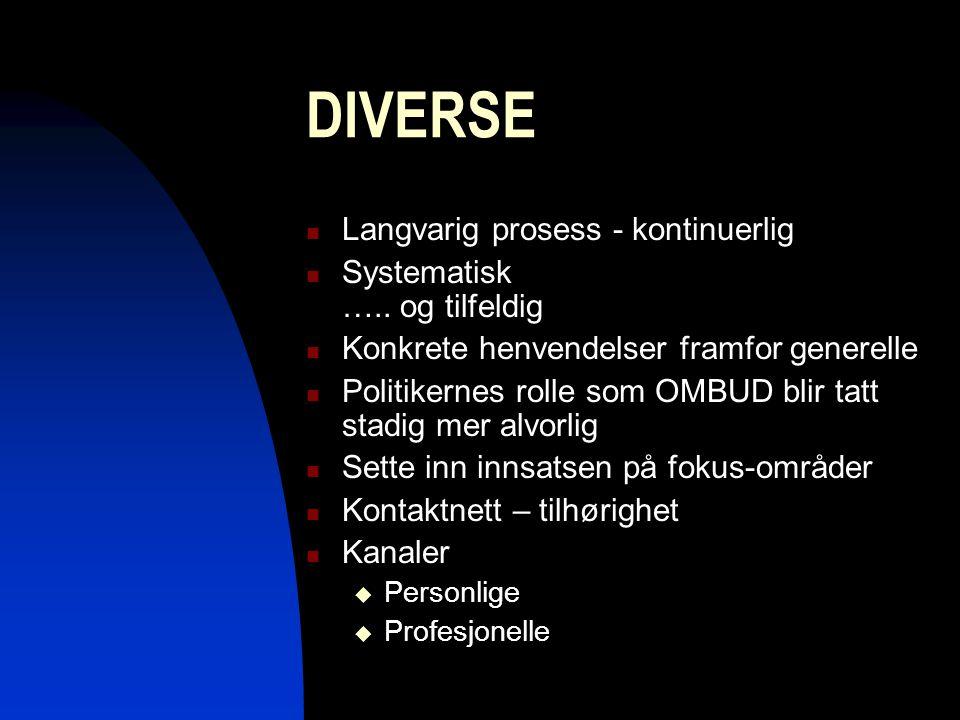 DIVERSE Langvarig prosess - kontinuerlig Systematisk ….. og tilfeldig