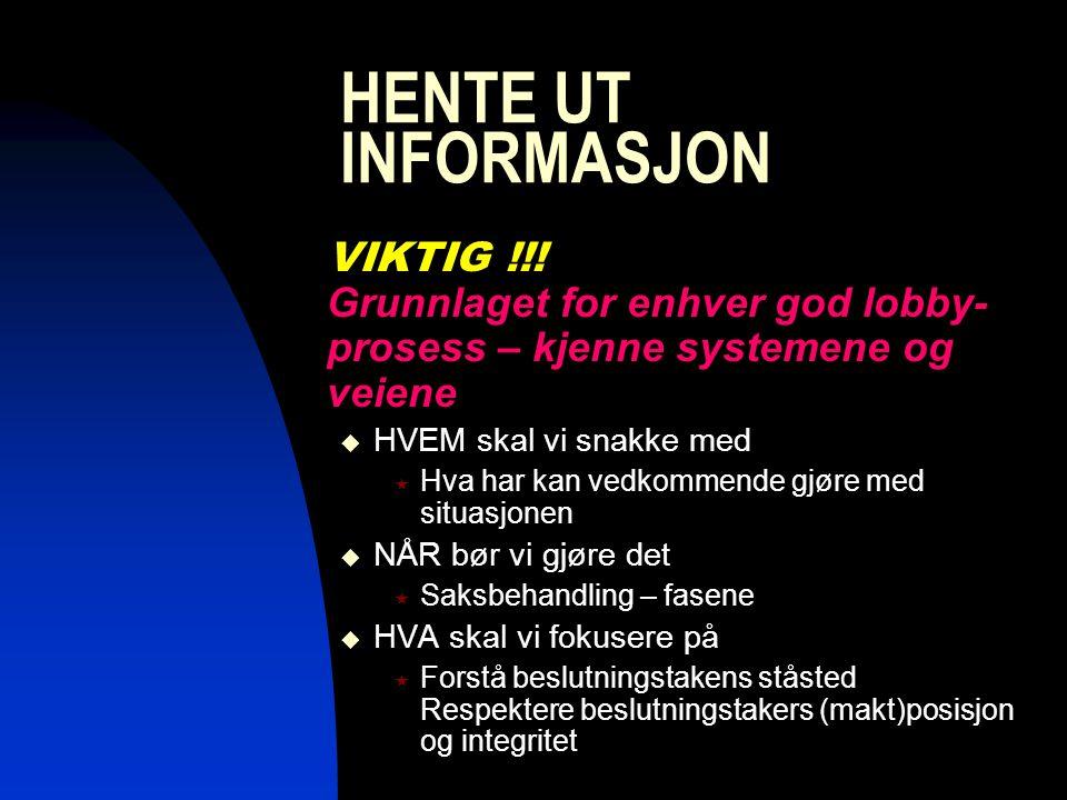 HENTE UT INFORMASJON VIKTIG !!! Grunnlaget for enhver god lobby-prosess – kjenne systemene og veiene.