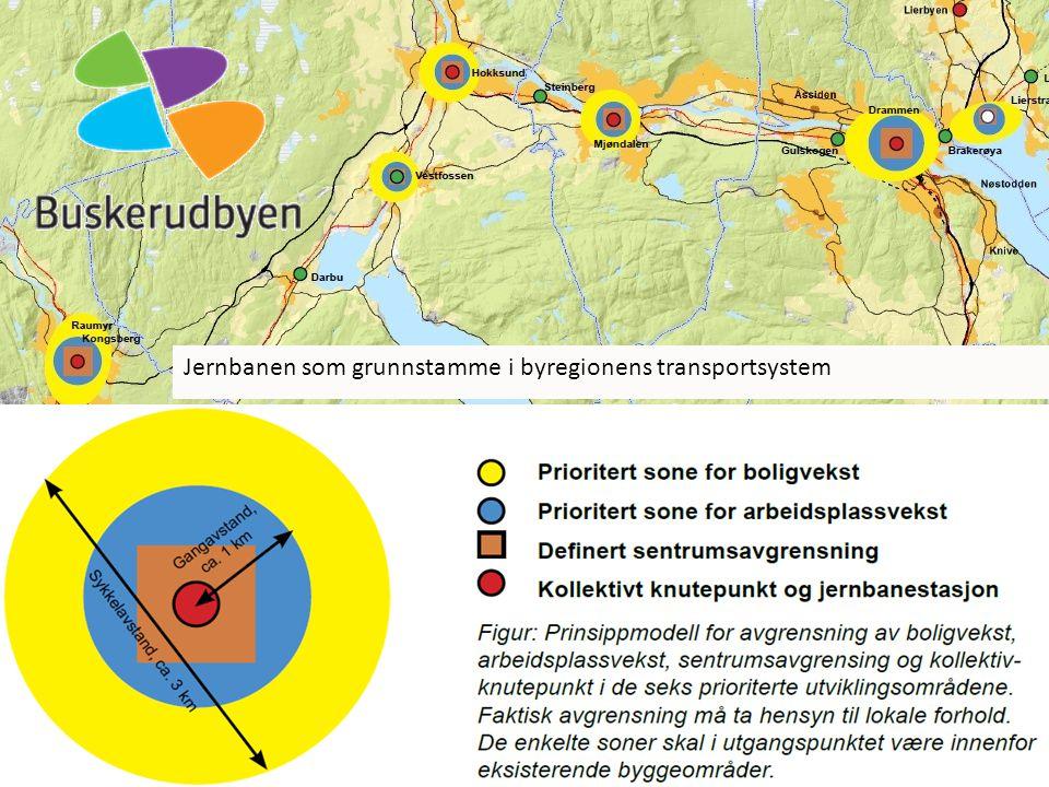framtidensbyer.no Jernbanen som grunnstamme i byregionens transportsystem