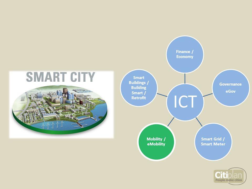 Smart Grid / Smart Meter Smart Buildings / Building Smart / Retrofit