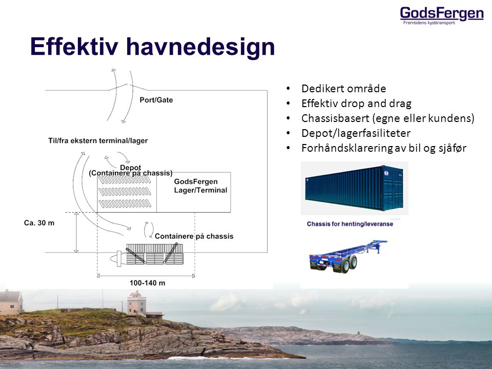 Effektiv havnedesign Dedikert område Effektiv drop and drag