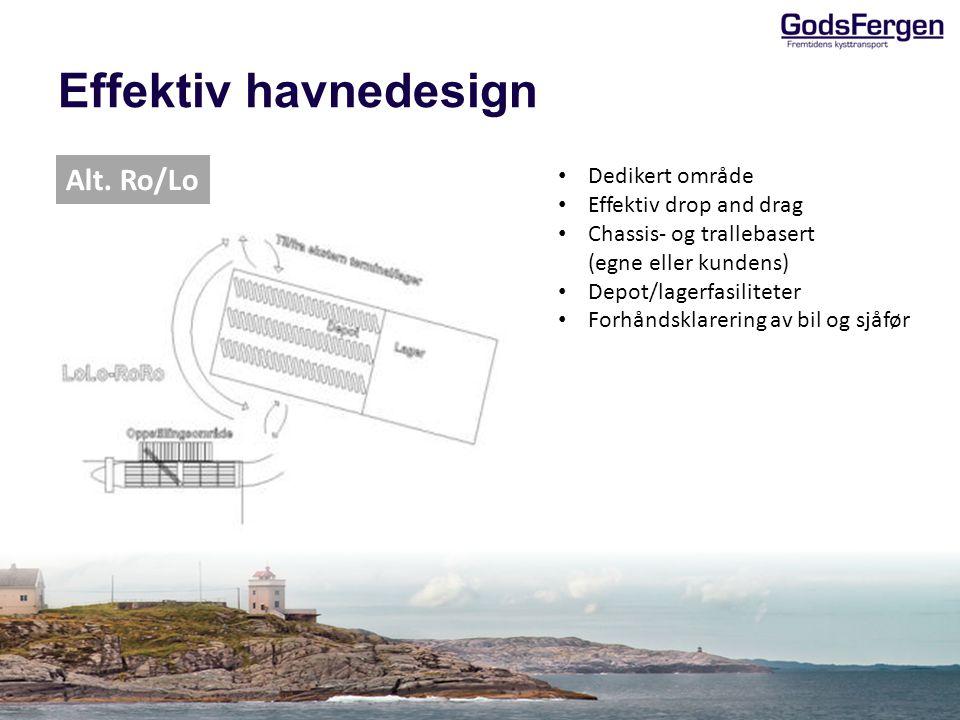 Effektiv havnedesign Alt. Ro/Lo Dedikert område Effektiv drop and drag