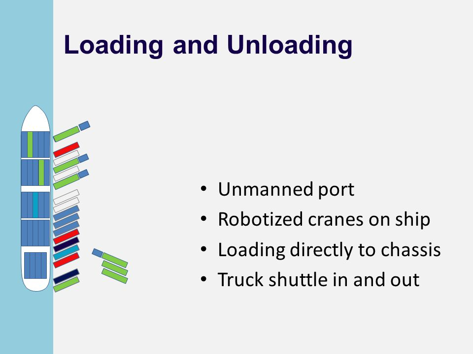 Loading and Unloading Unmanned port Robotized cranes on ship