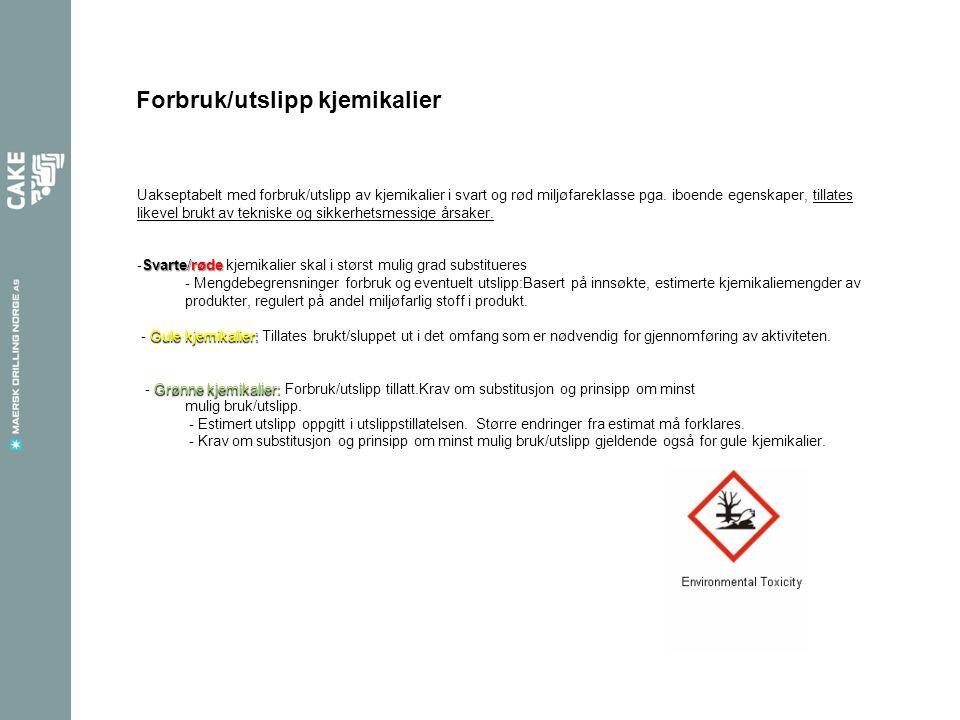 Forbruk/utslipp kjemikalier