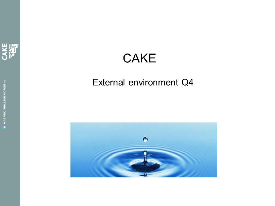 External environment Q4