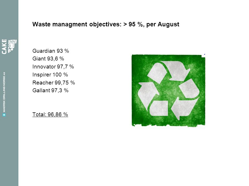 Waste managment objectives: > 95 %, per August
