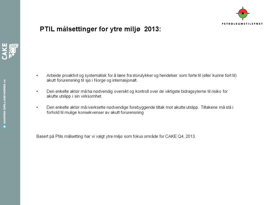 PTIL målsettinger for ytre miljø 2013: