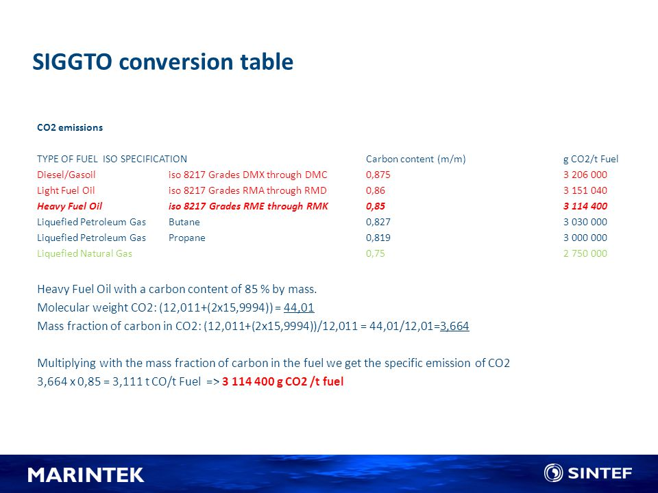 SIGGTO conversion table