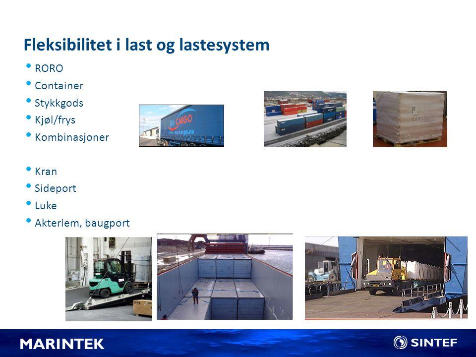 Fleksibilitet i last og lastesystem