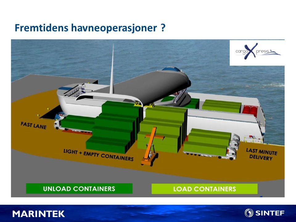 Fremtidens havneoperasjoner