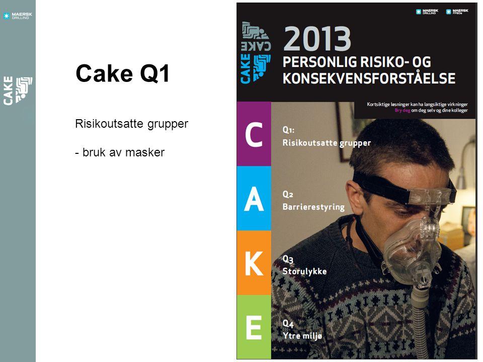 Cake Q1 Risikoutsatte grupper - bruk av masker 1