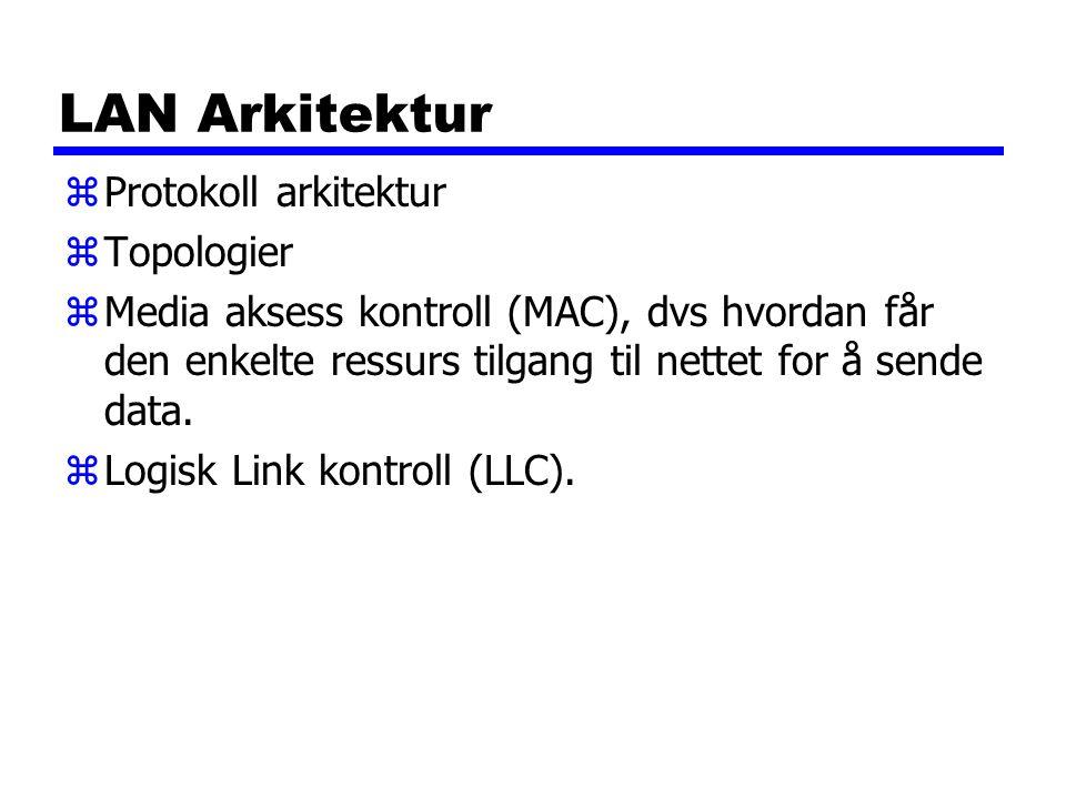 LAN Arkitektur Protokoll arkitektur Topologier