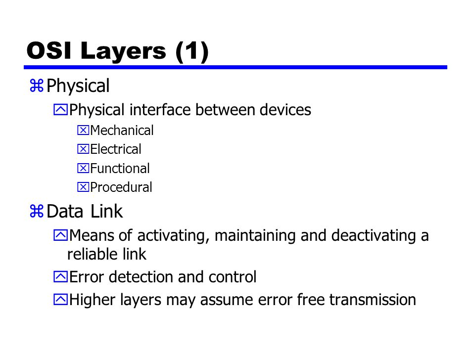 OSI Layers (1) Physical Data Link Physical interface between devices
