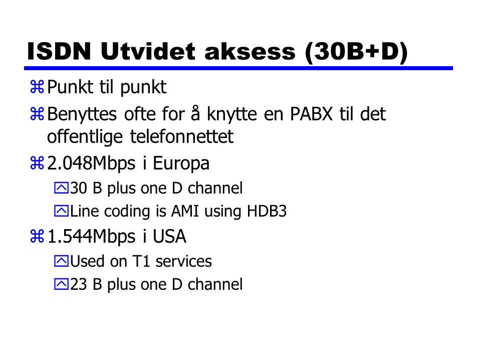 ISDN Utvidet aksess (30B+D)