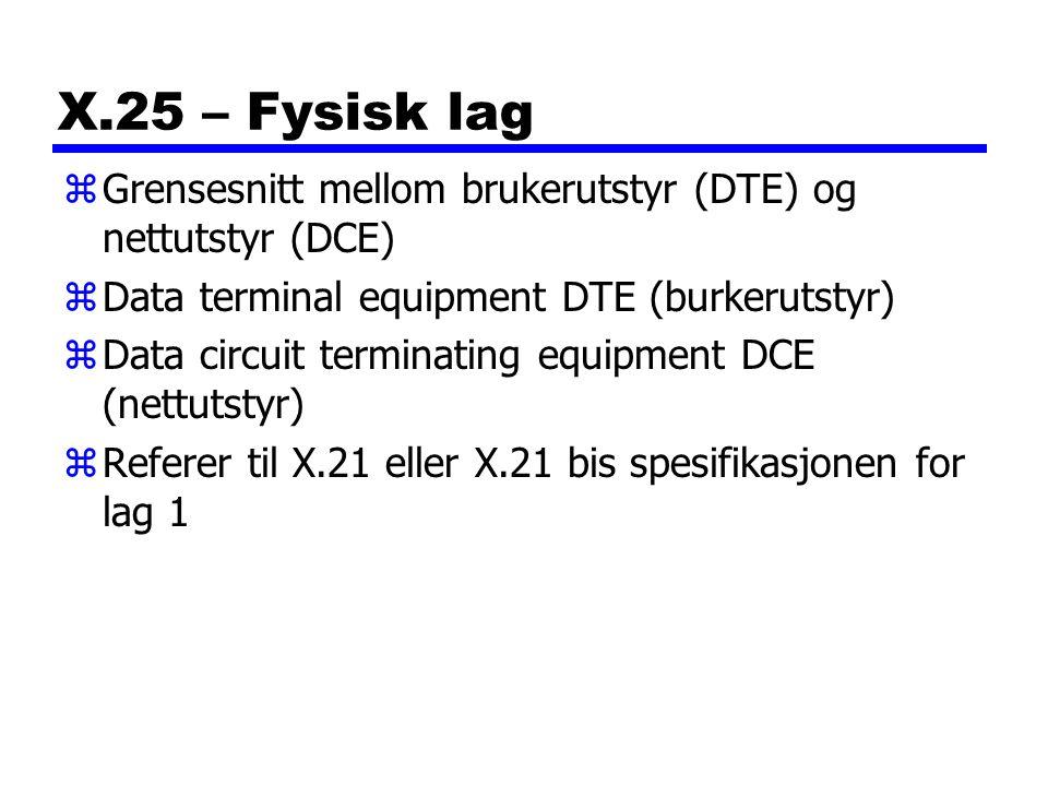 X.25 – Fysisk lag Grensesnitt mellom brukerutstyr (DTE) og nettutstyr (DCE) Data terminal equipment DTE (burkerutstyr)