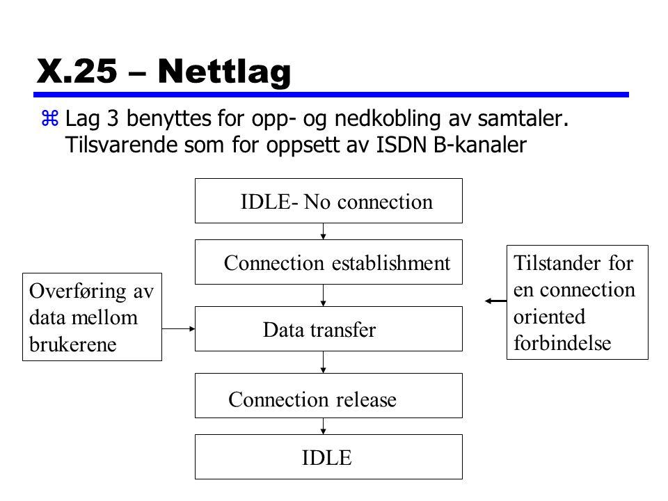 X.25 – Nettlag Lag 3 benyttes for opp- og nedkobling av samtaler. Tilsvarende som for oppsett av ISDN B-kanaler.