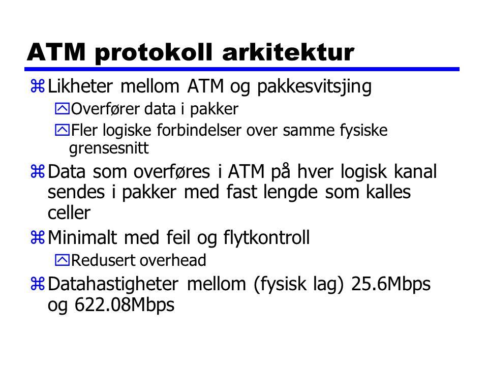 ATM protokoll arkitektur