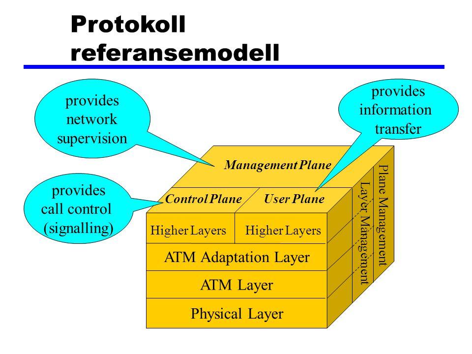 Protokoll referansemodell
