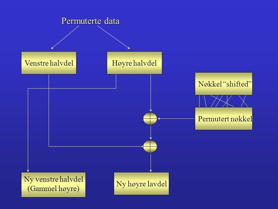 Permuterte data Venstre halvdel Høyre halvdel Nøkkel shifted