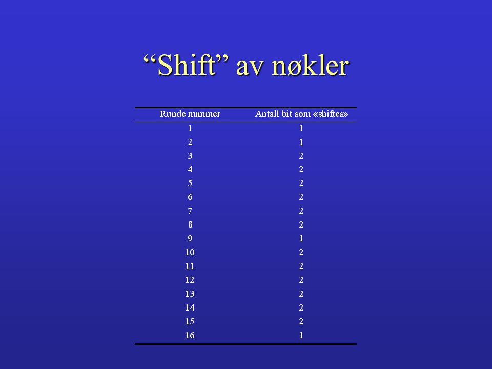 Shift av nøkler