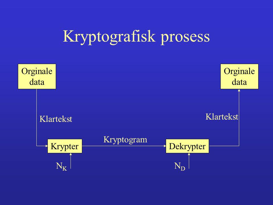 Kryptografisk prosess