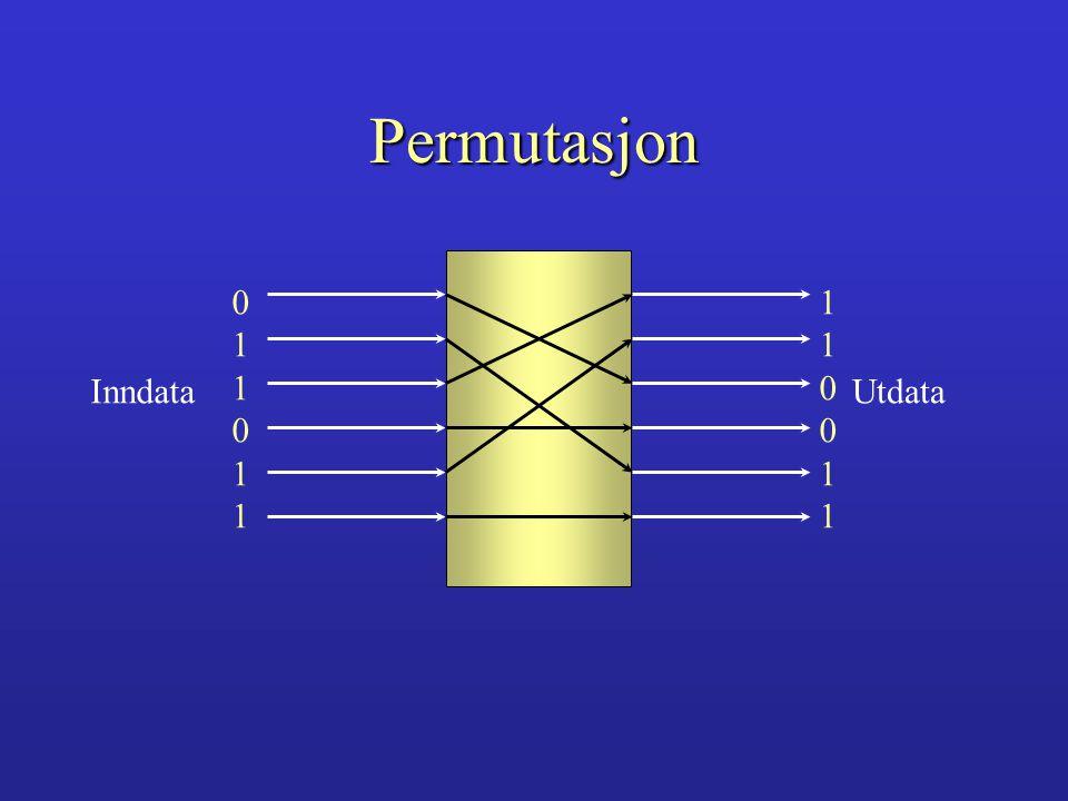 Permutasjon 1 1 Inndata Utdata