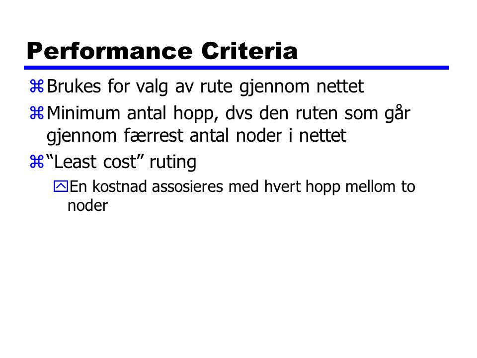 Performance Criteria Brukes for valg av rute gjennom nettet