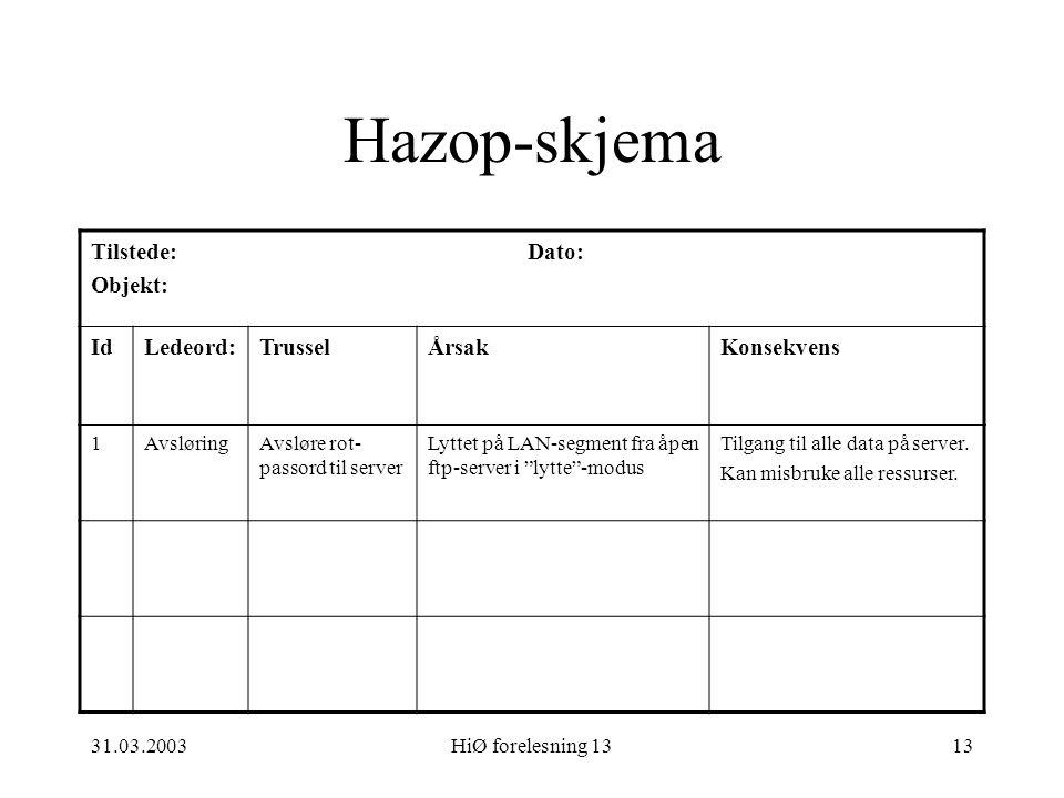 Hazop-skjema Tilstede: Dato: Objekt: Id Ledeord: Trussel Årsak