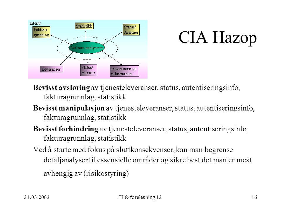 CIA Hazop Bevisst avsløring av tjenesteleveranser, status, autentiseringsinfo, fakturagrunnlag, statistikk.