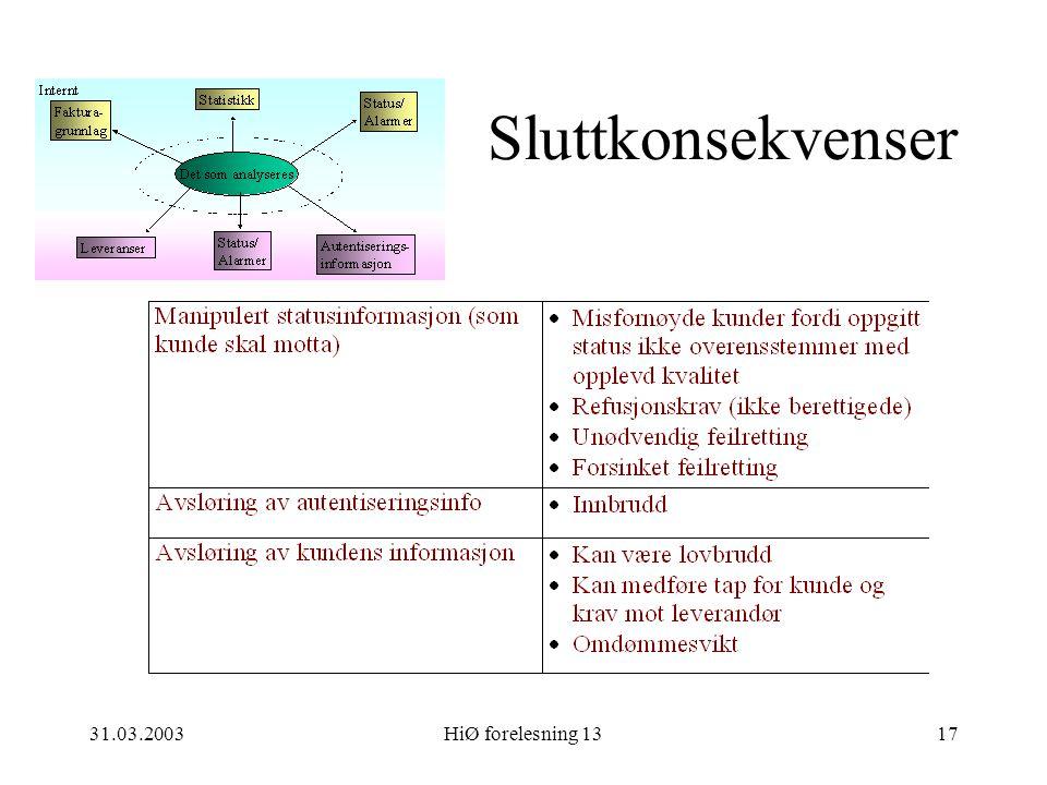 Sluttkonsekvenser 31.03.2003 HiØ forelesning 13
