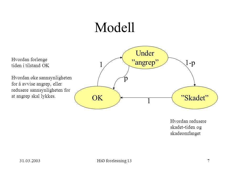 Modell OK Skadet Under angrep 1 p 1-p Hvordan forlenge