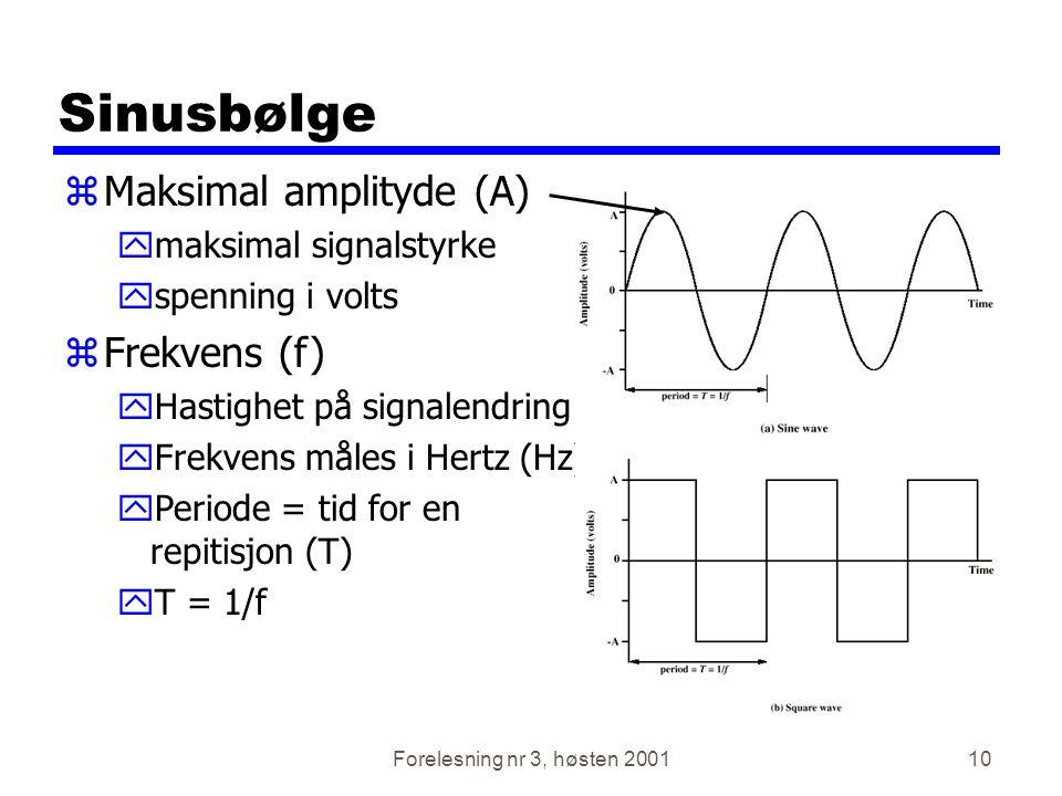 Sinusbølge Maksimal amplityde (A) Frekvens (f) maksimal signalstyrke