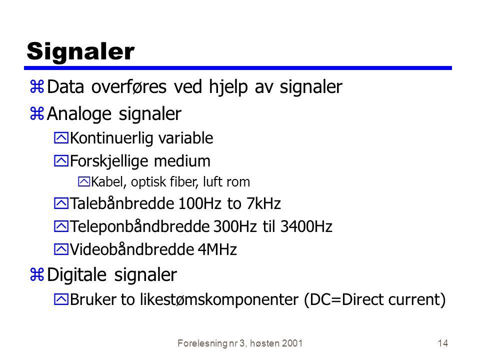Signaler Data overføres ved hjelp av signaler Analoge signaler